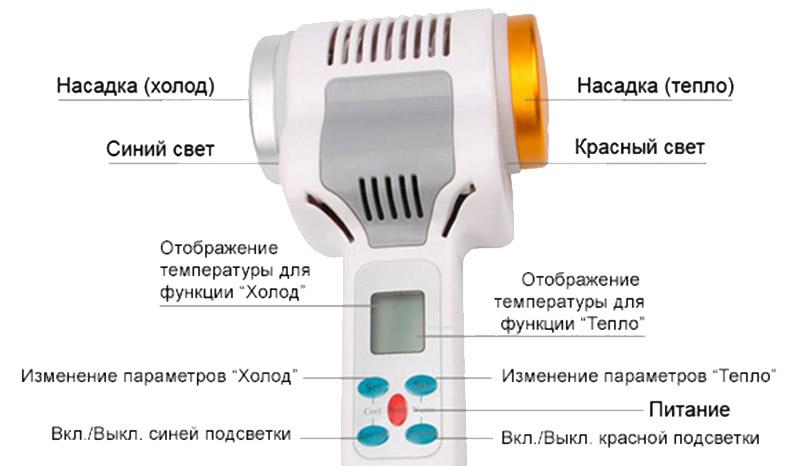 Кнопки управления прибора для тепло-холодотерапии