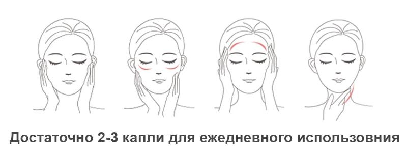 використання сироватки для обличчя