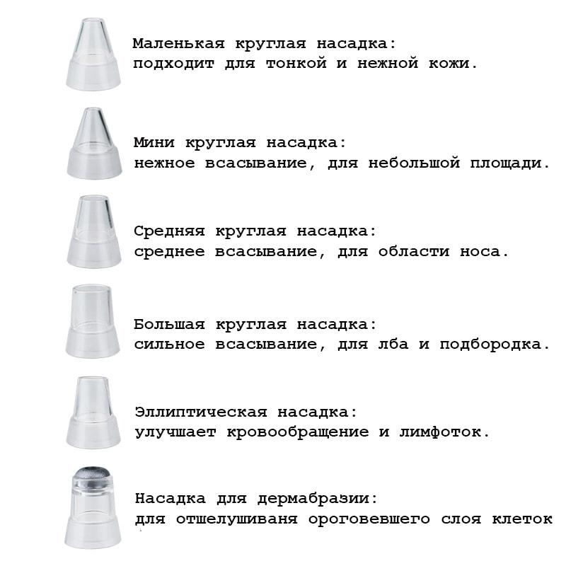 насадки для вакуумного прибора для чистки лица