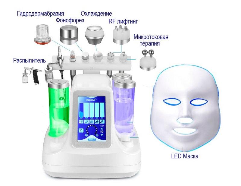Які функції має комбайн A000-26 для проведення косметологічних процедур