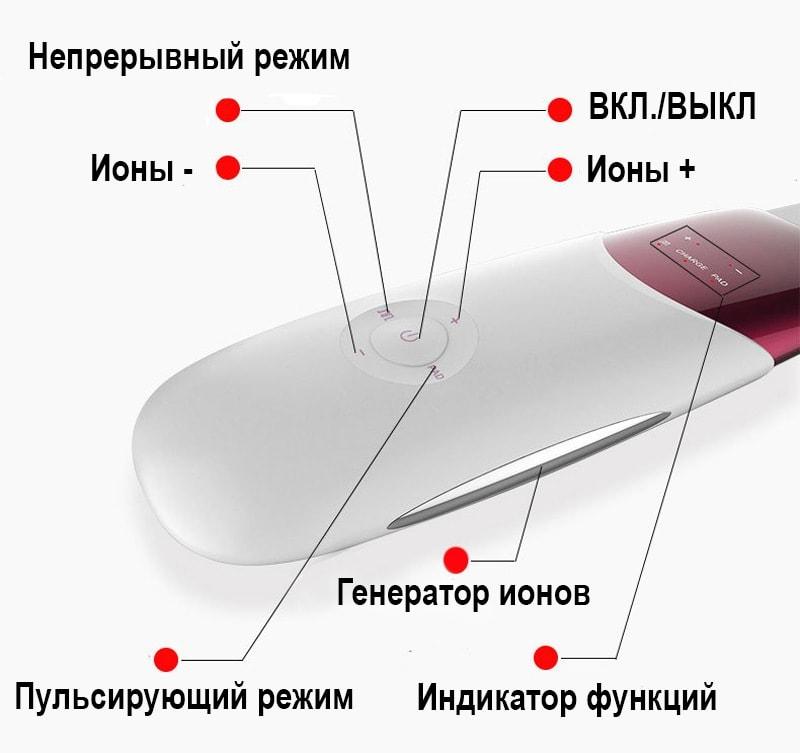 Кнопки управления ультразвукового аппарата для лица