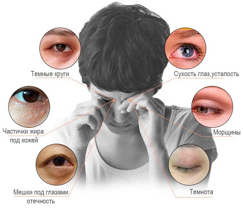 сыворотка для кожи под глазами