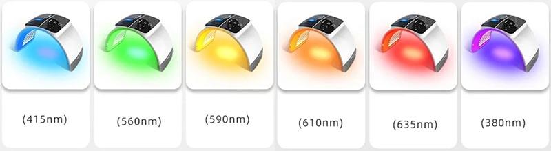 фотодинамическая терапия спектр